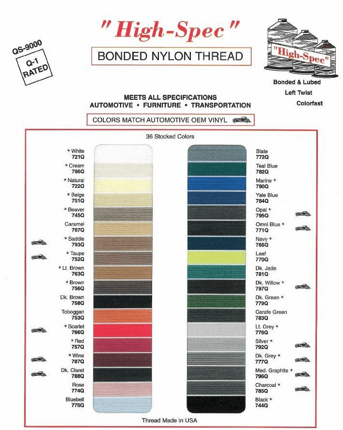 Nylon Thread -  Bonded 69 - 4 oz spool