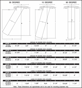 Lee's Tackle Rod Holders Specifications