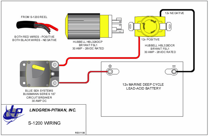 LP S-1200 Wiring Instructions