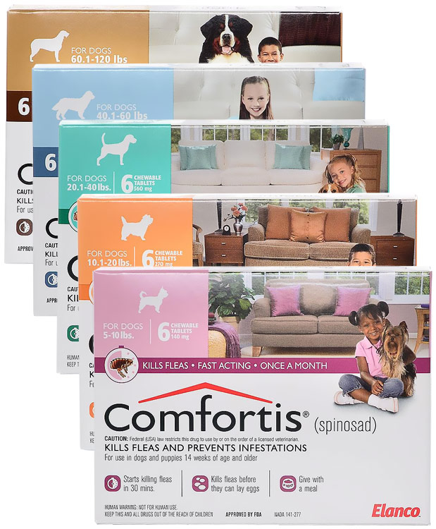 Comfortis for Dogs & Cats