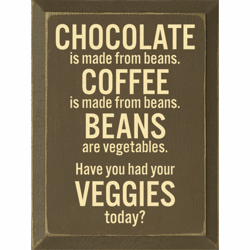Food & Drink Sign...Chocolate Is Made From Beans. Coffee Is Made From Beans