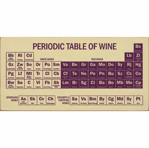 Food & Drink Sign...Periodic Table Of Wine