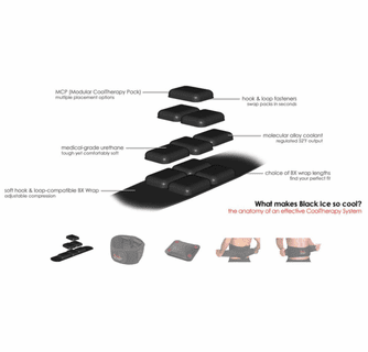 Black Ice CoolTherapy System - Back Wrap (4 Pack)