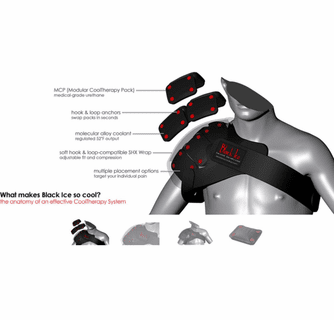 Black Ice CoolTherapy System - Shoulder Wrap (4 Pack)
