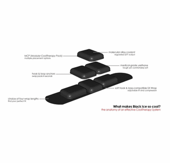 """Black Ice CoolTherapy System - STX Sports Injury Relief 80"""" Wrap Large Knee (4 Pack)"""