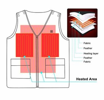 Global Vasion 7.4V Electric Heated Vest Size Adjustable with Rechargeable Battery