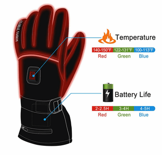 Global Vasion 7.4V Rechargeable Battery Heated Gloves 3 Heat