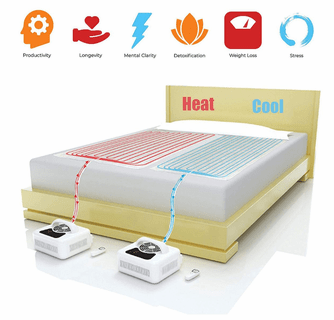 """Perfect Sleep Pad Cooling and Heating Pad - Water Activated Mattress Pad - Single (Split Queen 30"""" x 75"""")"""