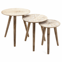Molokai Round Tables - Set of 3
