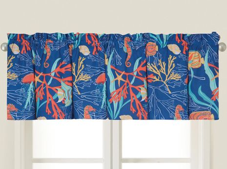 Tropical Water Valance