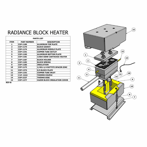 Radiance Hazer Block Insulation Kit - #CXP-1186