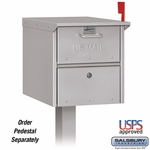 Rear Access Mailboxes