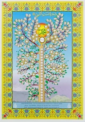 Islamic Poster: Family Tree of the Prophet Muhammad (p)