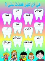 Poster of The Month I lost My Tooth (Malayin)
