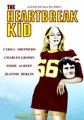 The Heartbreak Kid 1972 on DVD