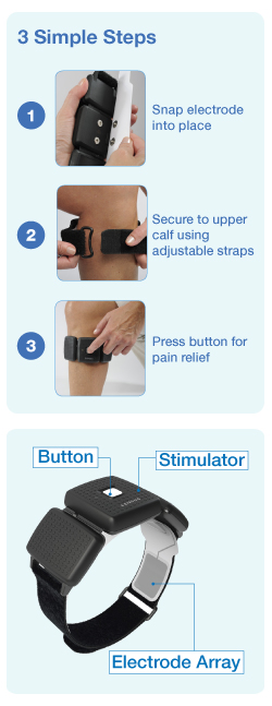 Leg and Foot Pain Pain SENSUS TENS Pain Management System (2 Devices)