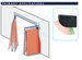 LZR-FLATSCAN SW/LE Stand-Alone, Door Mounted Safety Sensor For Swing Doors