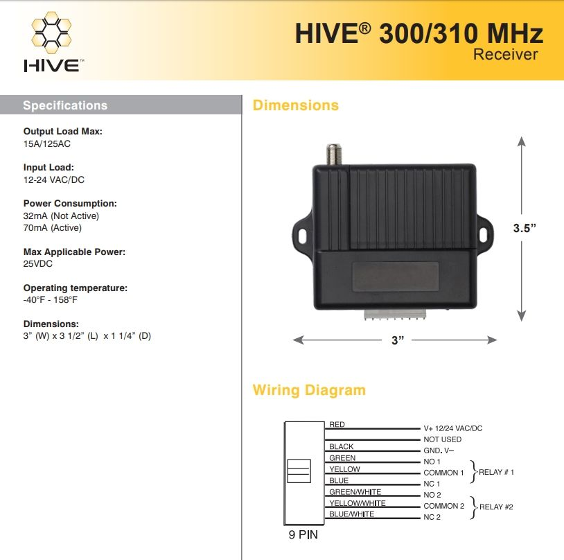 transmitter solutions tricode hive 300 31 dip switch 2