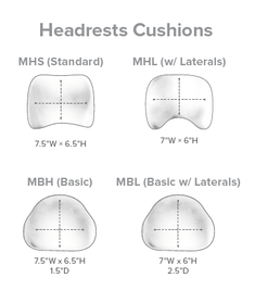MPS Headrest