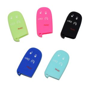 Remote Covers