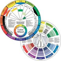 Color Wheel - Mixing Guide
