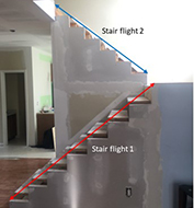 How to Measure for Stair Railing