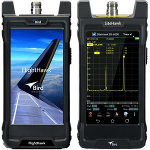 RF Cable and Antenna Analyzers