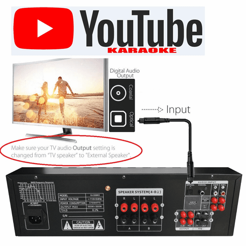 Model: 2019 Youtube Karaoke System by Iphone/Ipad Pc Tablet Professional  2000W Complete Karaoke System Special Built in HDMI & Bluetooth Function &
