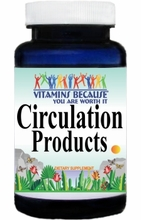 Circulation Products