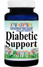 Diabetic Support View All