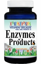 Enzymes View All