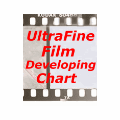 Ultrafine Processing Chart