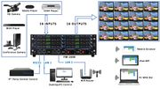 16x8 HDMI Matrix Switch w/Video Wall, Scaling, Separate Audio, Apps & 100ms Switching
