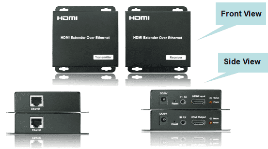 1x19 Network HDMI Matrix Switcher with WEB GUI & Remote IR