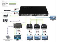 Build Your Own 4K 60 1X4 HDMI Splitter HDBaseT & HDR