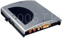 2 to 1 HDMI / DVI Manual Switch with digital audio
