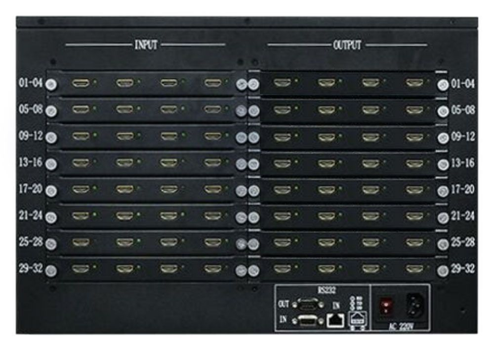 20x8 HDMI Matrix Switch with 8-Separate HDMI to CAT5 Baluns