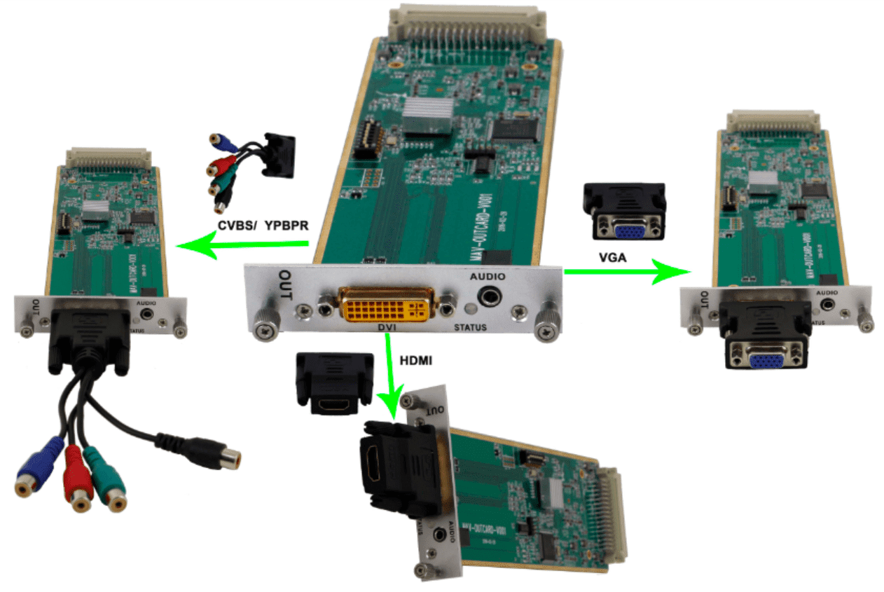 2x7 DVI Matrix Switcher with In & Out Scaling
