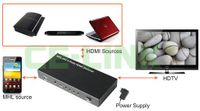 3 Port HDMI and MHL Switcher for Cellphones, etc.