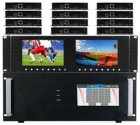 4K 12x12 HDMI Matrix Switcher w/Dual Monitors & HDBaseT CAT5 Extenders