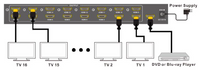 WolfPack 4K 1x16 HDMI 2.0 Splitter with HDR