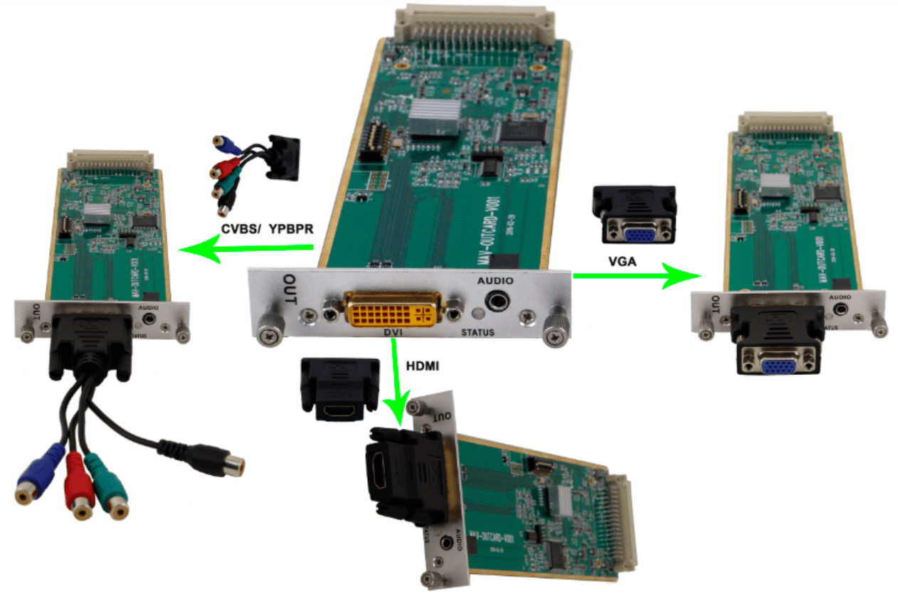 DVI Output Card