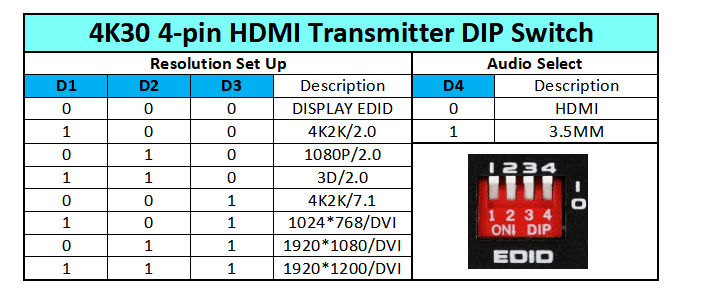 4K/30 HDBaseT Output Card to 110' & 1080p to 220'