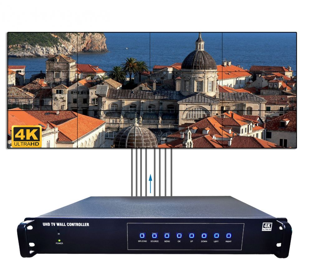 4K-60 3x4 HDMI Video Wall Processor with Cropping, Splicing, Stitching & Rotation