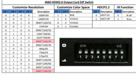 4K/60 4x24 HDMI Matrix Switcher w/HDMI 2.0, HDCP 2.2, 4:4:4 @ 18GBPS