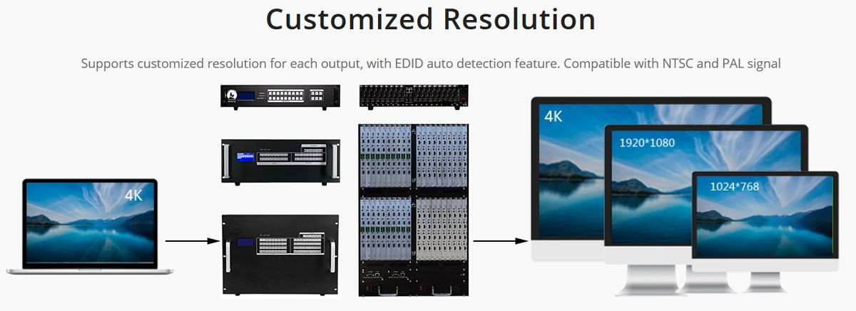 4K/60 Seamless HDMI Output Card w/Hardware Scaling
