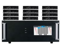 4K 6x12 HDMI Matrix Switcher w/Touch Screen & HDMI over CAT5 Extenders