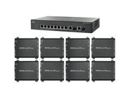 4K/30 HDMI Matrix Switch over LAN w/Video Wall Processor (8)