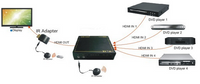 4K 4x1 HDMI Switch with IR From a Cabinet