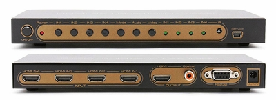 4x1 Quad HDMI Multi-Viewer